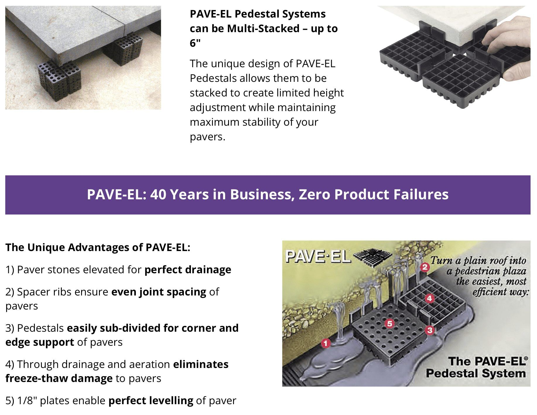 Roof Pavers and Paver Pedestals by Envirospec